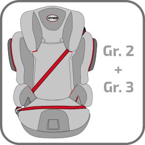 Fotelik samochodowy 15-36 kg